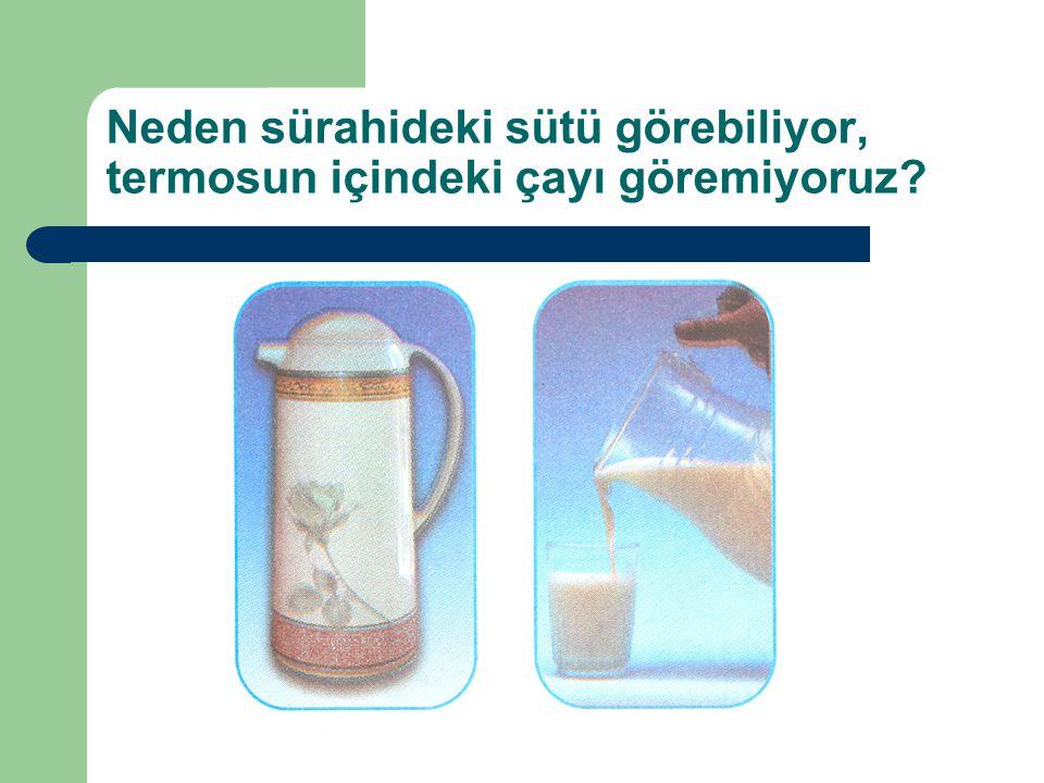 Neden sürahideki sütü görebiliyor, termosun içindeki çayı göremiyoruz