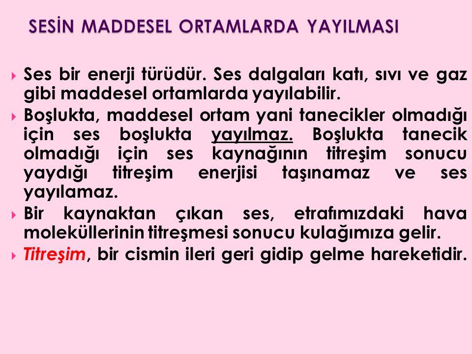 SESİN MADDESEL ORTAMLARDA YAYILMASI