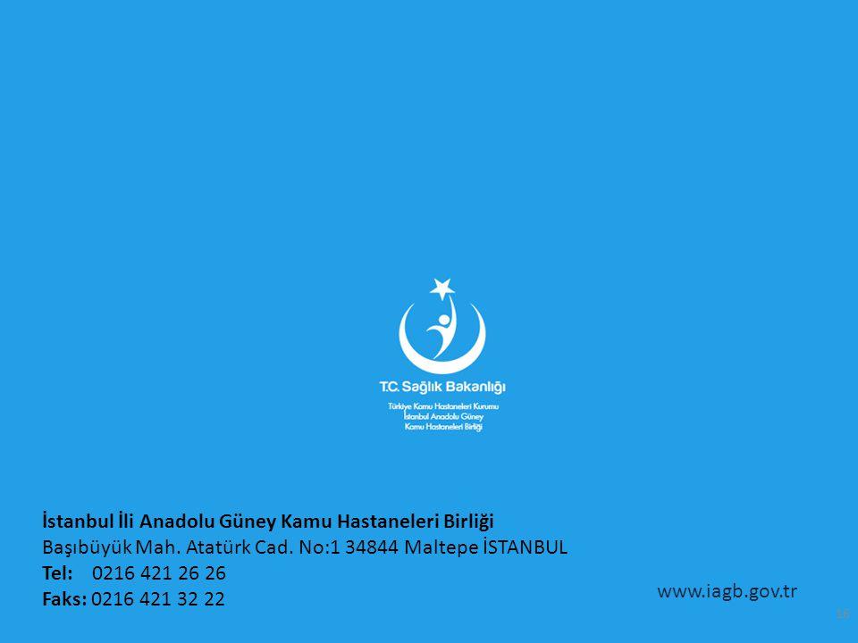 İstanbul İli Anadolu Güney Kamu Hastaneleri Birliği Başıbüyük Mah