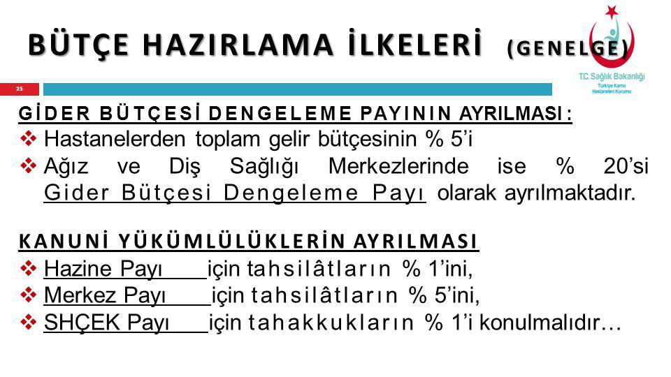 BÜTÇE HAZIRLAMA İLKELERİ (GENELGE)