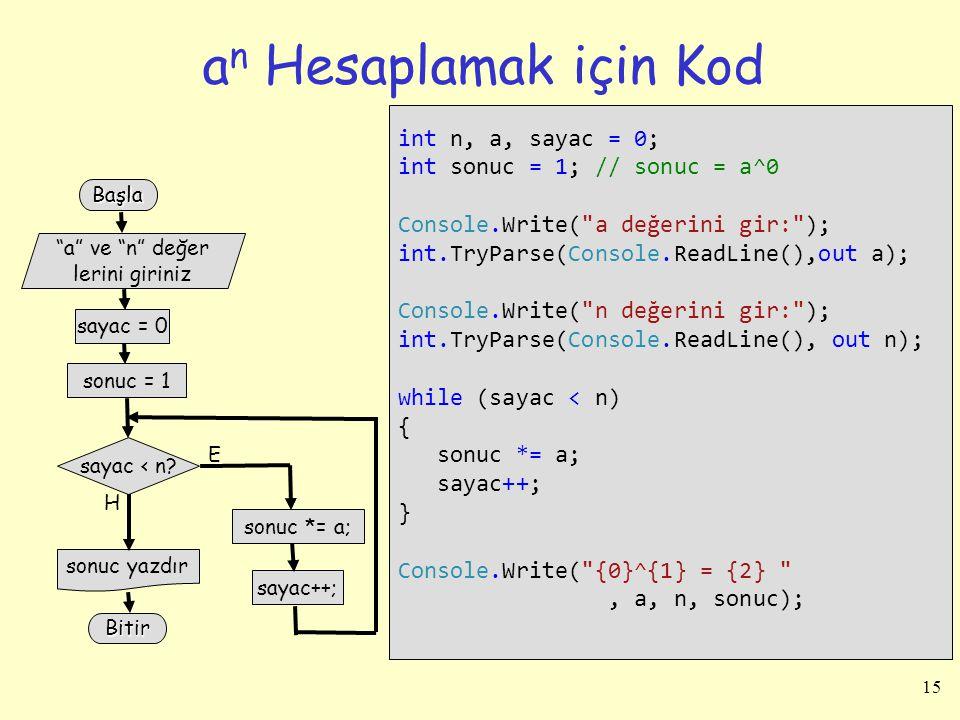an Hesaplamak için Kod int n, a, sayac = 0;