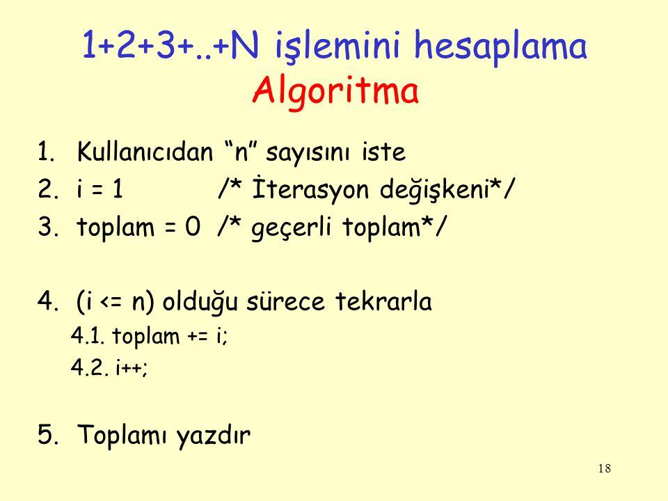 1+2+3+..+N işlemini hesaplama Algoritma