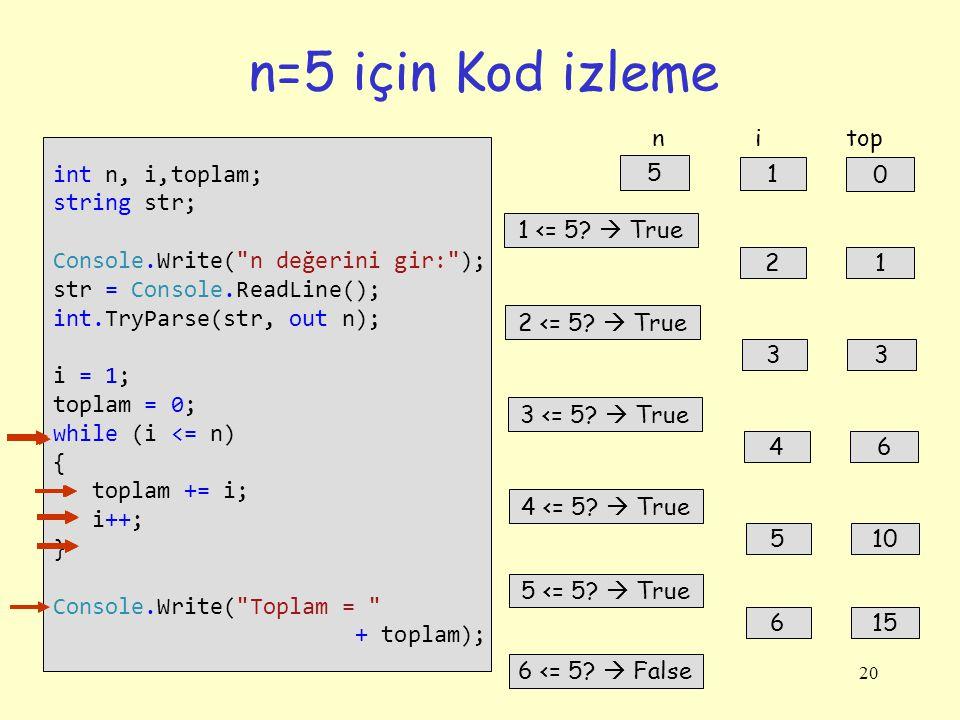 n=5 için Kod izleme n i top int n, i,toplam; string str;