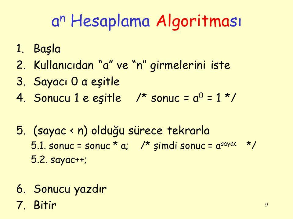 an Hesaplama Algoritması