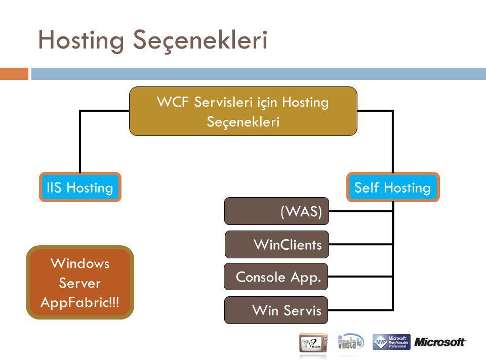 Hosting Seçenekleri WCF Servisleri için Hosting Seçenekleri