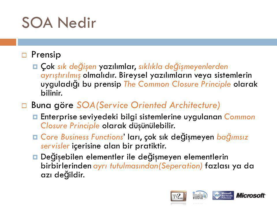 SOA Nedir Prensip Buna göre SOA(Service Oriented Architecture)