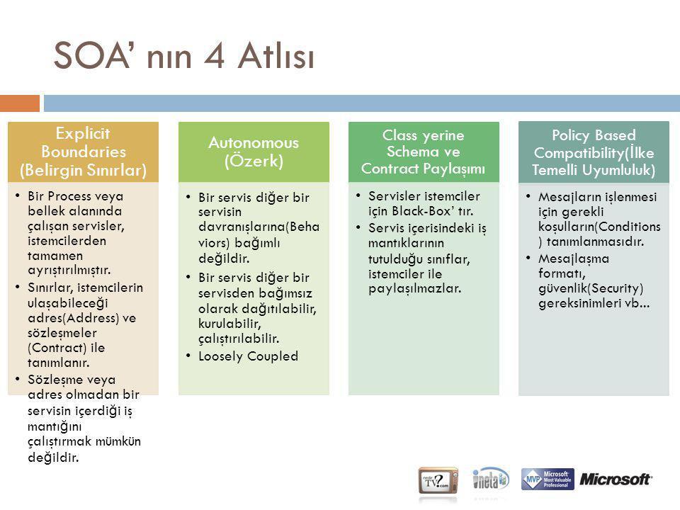 SOA' nın 4 Atlısı Explicit Boundaries (Belirgin Sınırlar)