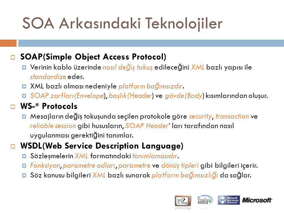 SOA Arkasındaki Teknolojiler