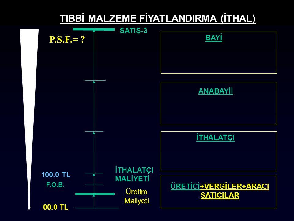ÜRETİCİ+VERGİLER+ARACI SATICILAR