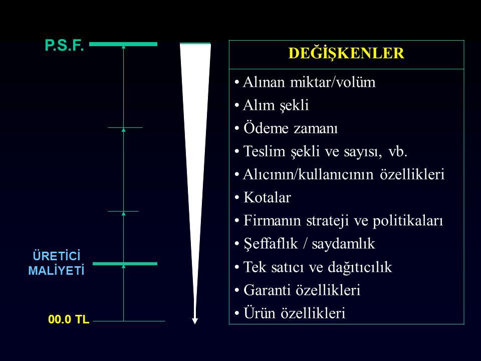 Teslim şekli ve sayısı, vb. Alıcının/kullanıcının özellikleri Kotalar
