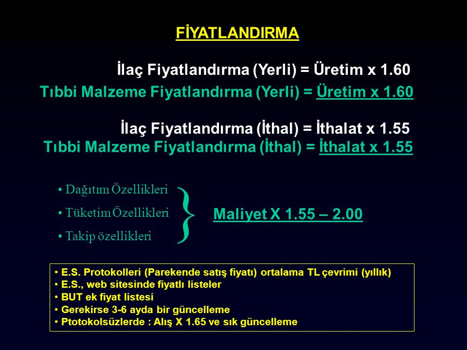 } FİYATLANDIRMA İlaç Fiyatlandırma (Yerli) = Üretim x 1.60