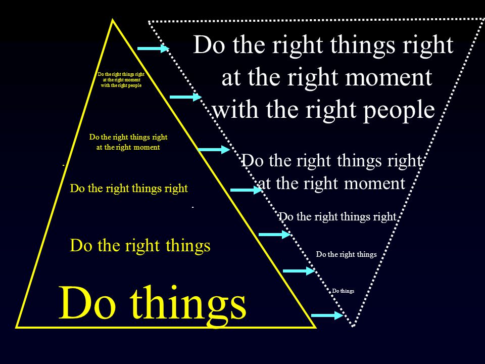Do things Do the right things right at the right moment