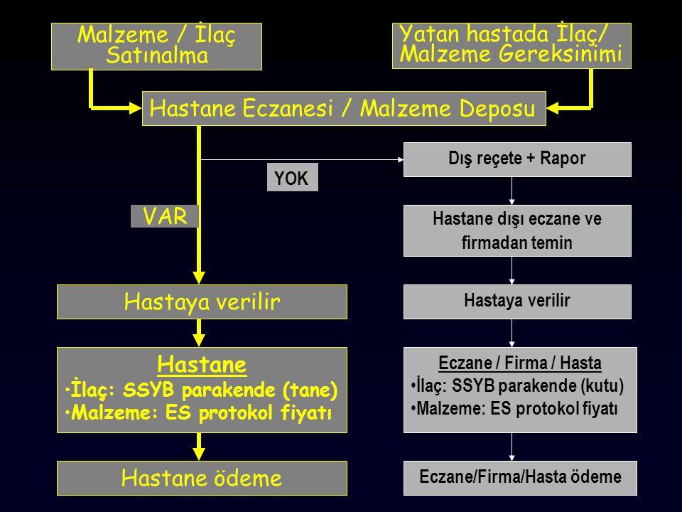 Eczane/Firma/Hasta ödeme