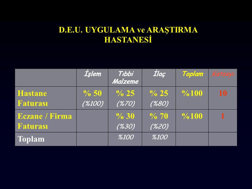 D.E.U. UYGULAMA ve ARAŞTIRMA HASTANESİ