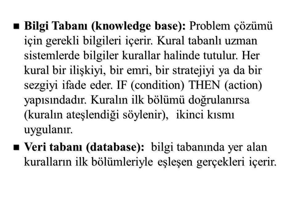 Bilgi Tabanı (knowledge base): Problem çözümü için gerekli bilgileri içerir. Kural tabanlı uzman sistemlerde bilgiler kurallar halinde tutulur. Her kural bir ilişkiyi, bir emri, bir stratejiyi ya da bir sezgiyi ifade eder. IF (condition) THEN (action) yapısındadır. Kuralın ilk bölümü doğrulanırsa (kuralın ateşlendiği söylenir), ikinci kısmı uygulanır.
