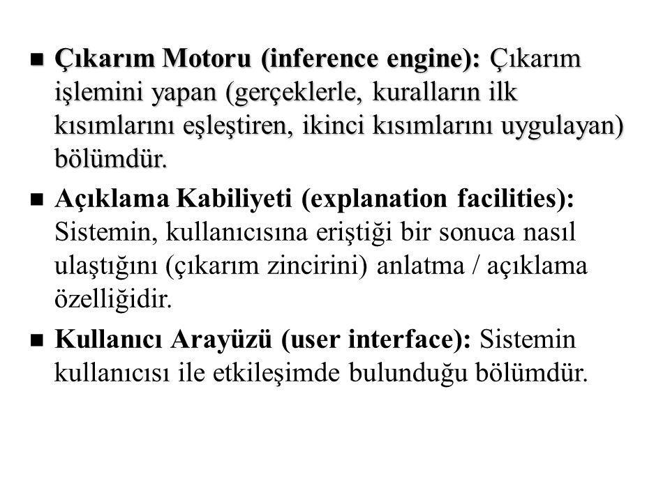 Çıkarım Motoru (inference engine): Çıkarım işlemini yapan (gerçeklerle, kuralların ilk kısımlarını eşleştiren, ikinci kısımlarını uygulayan) bölümdür.