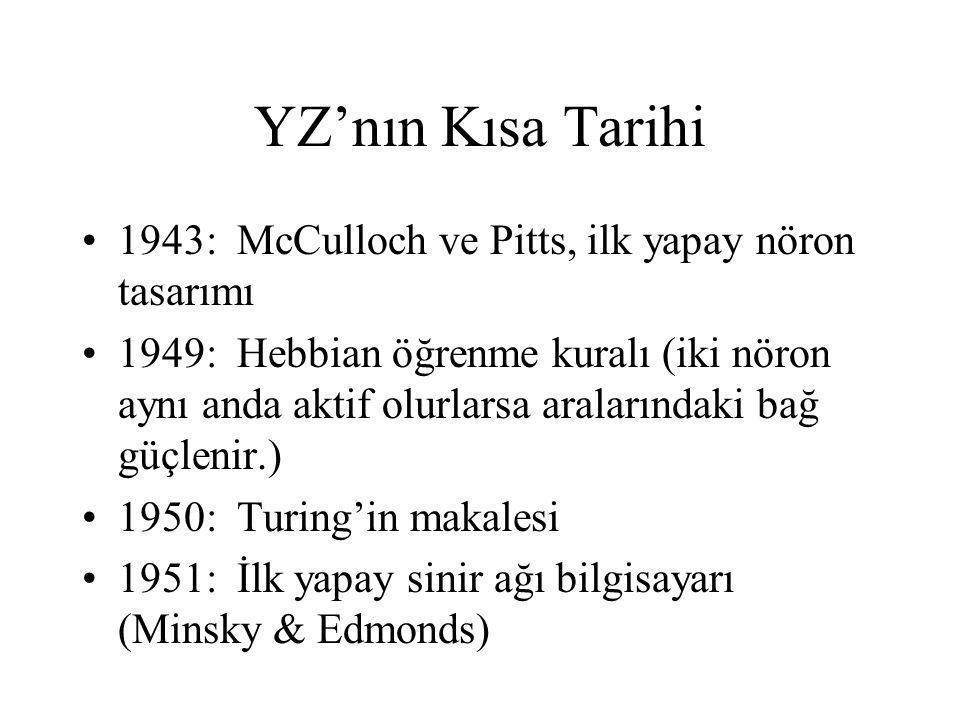 YZ'nın Kısa Tarihi 1943: McCulloch ve Pitts, ilk yapay nöron tasarımı