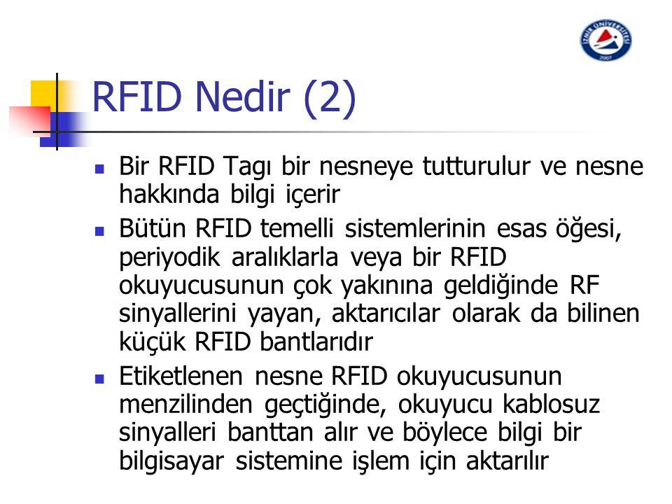 RFID Nedir (2) Bir RFID Tagı bir nesneye tutturulur ve nesne hakkında bilgi içerir.
