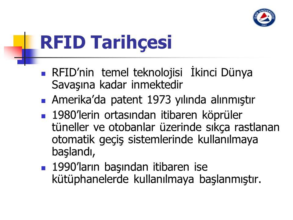 RFID Tarihçesi RFID'nin temel teknolojisi İkinci Dünya Savaşına kadar inmektedir. Amerika'da patent 1973 yılında alınmıştır.