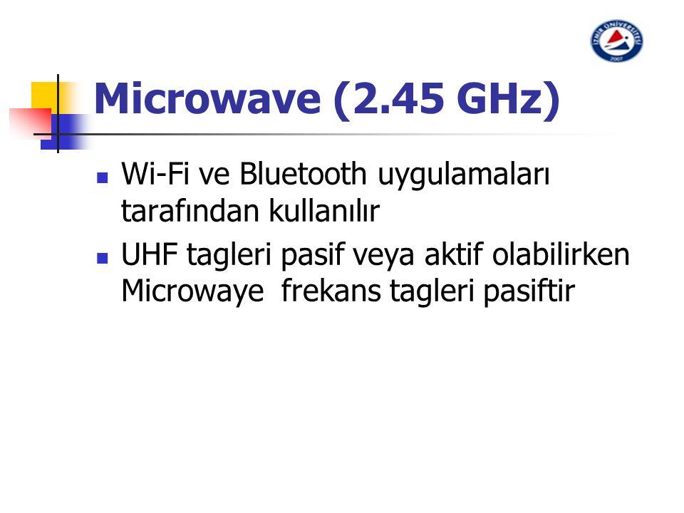 Microwave (2.45 GHz) Wi-Fi ve Bluetooth uygulamaları tarafından kullanılır.