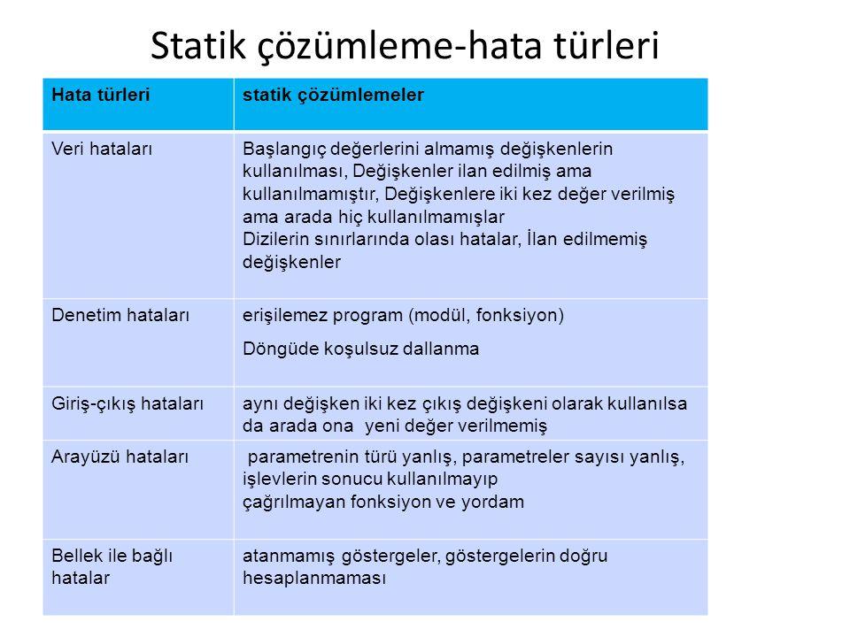 Statik çözümleme-hata türleri