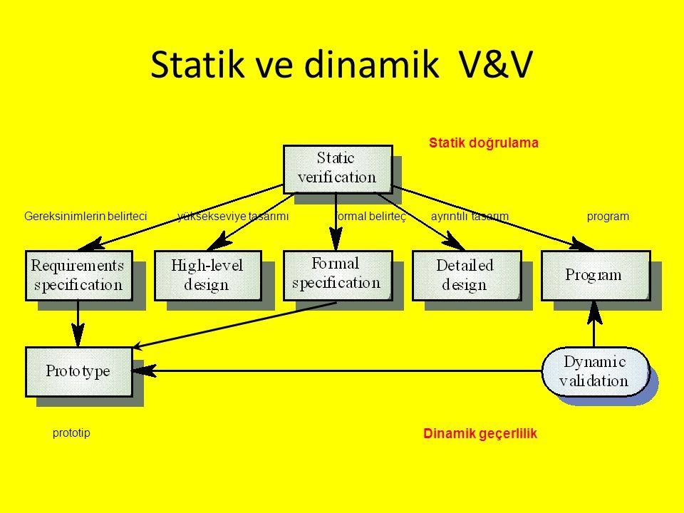 Statik ve dinamik V&V Statik doğrulama Dinamik geçerlilik