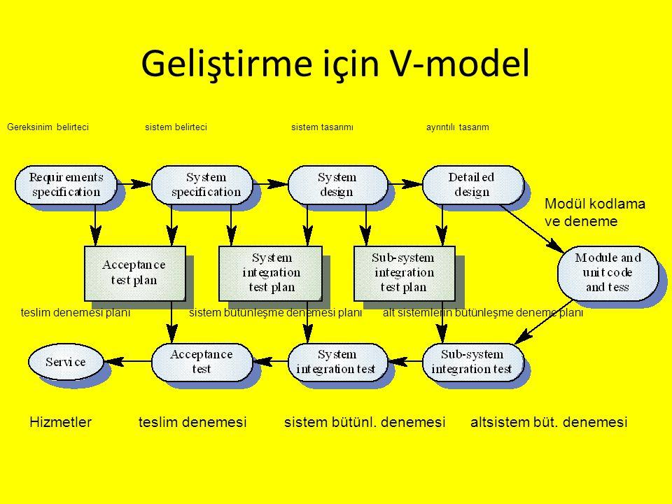 Geliştirme için V-model