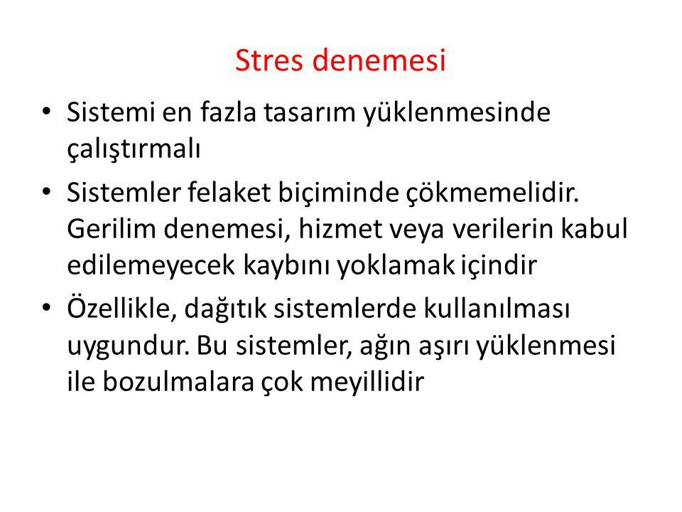 Stres denemesi Sistemi en fazla tasarım yüklenmesinde çalıştırmalı