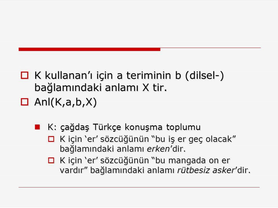 K kullanan'ı için a teriminin b (dilsel-) bağlamındaki anlamı X tir.