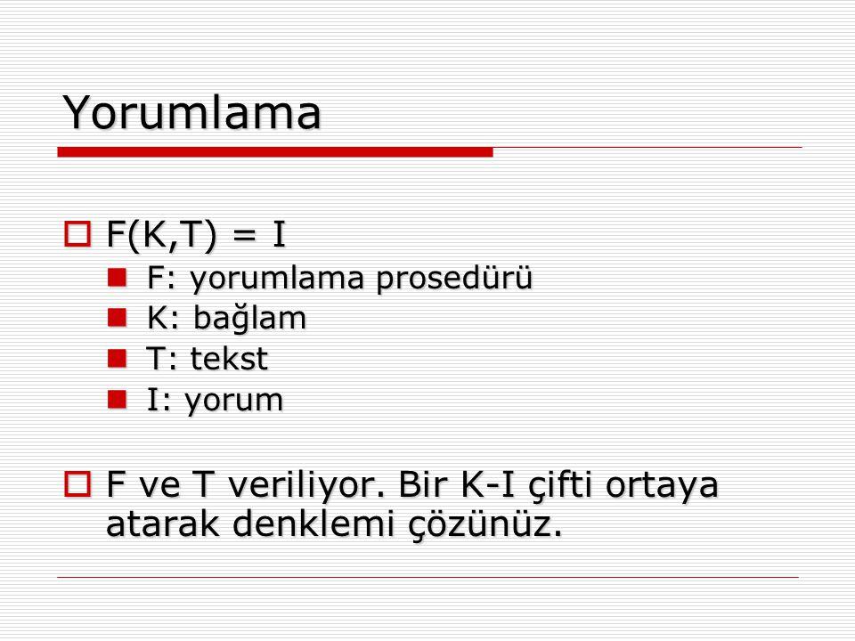 Yorumlama F(K,T) = I. F: yorumlama prosedürü. K: bağlam.