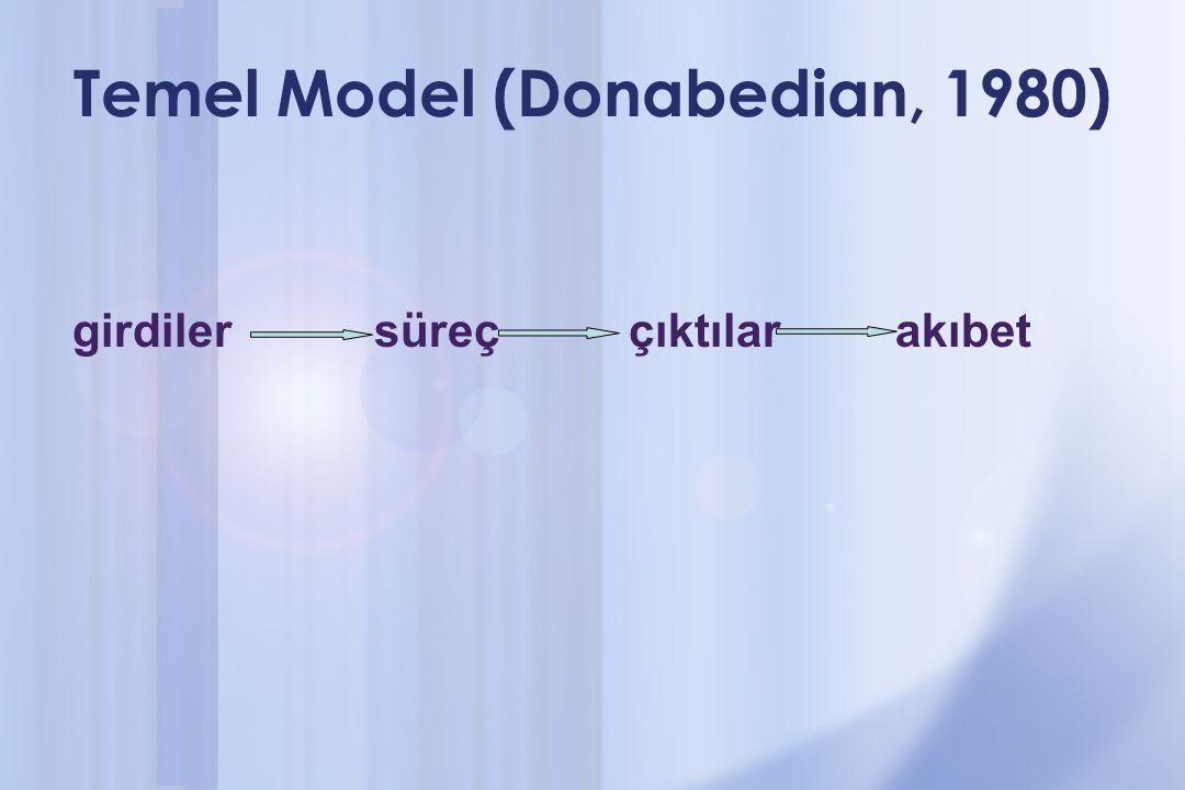 Temel Model (Donabedian, 1980)