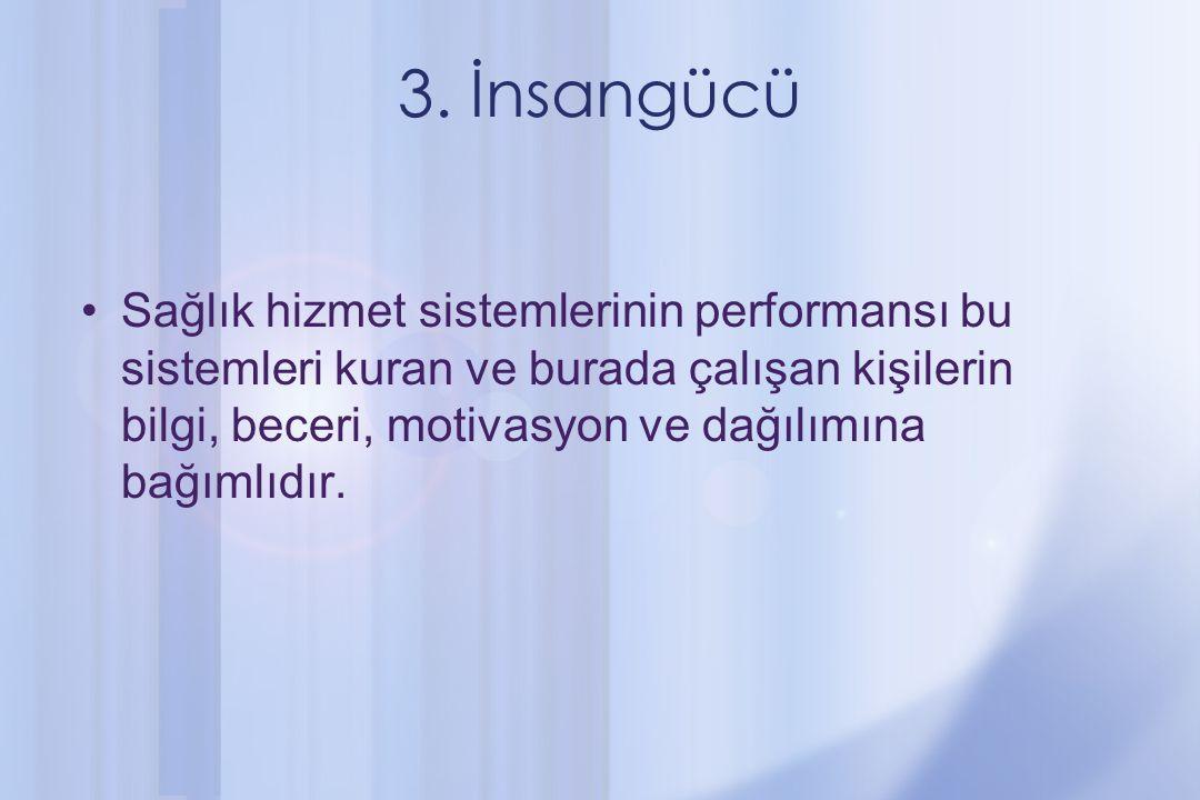 3. İnsangücü
