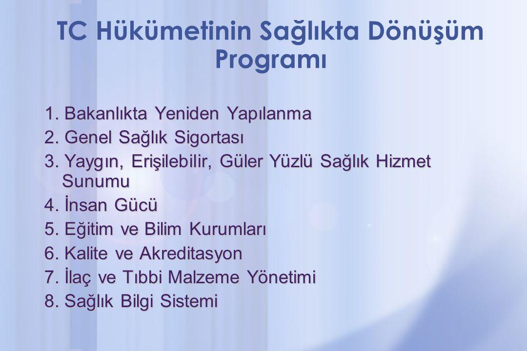 TC Hükümetinin Sağlıkta Dönüşüm Programı