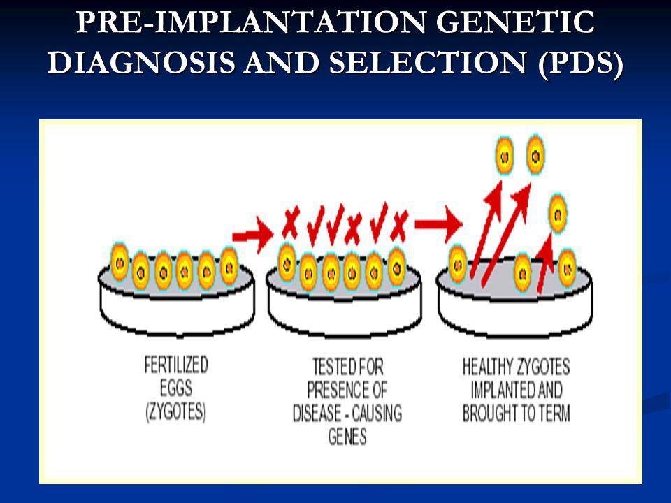 PRE-IMPLANTATION GENETIC DIAGNOSIS AND SELECTION (PDS)