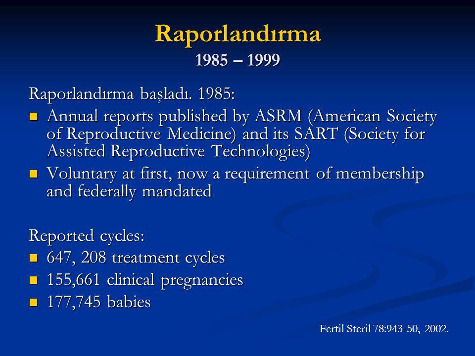 Raporlandırma 1985 – 1999 Raporlandırma başladı. 1985: