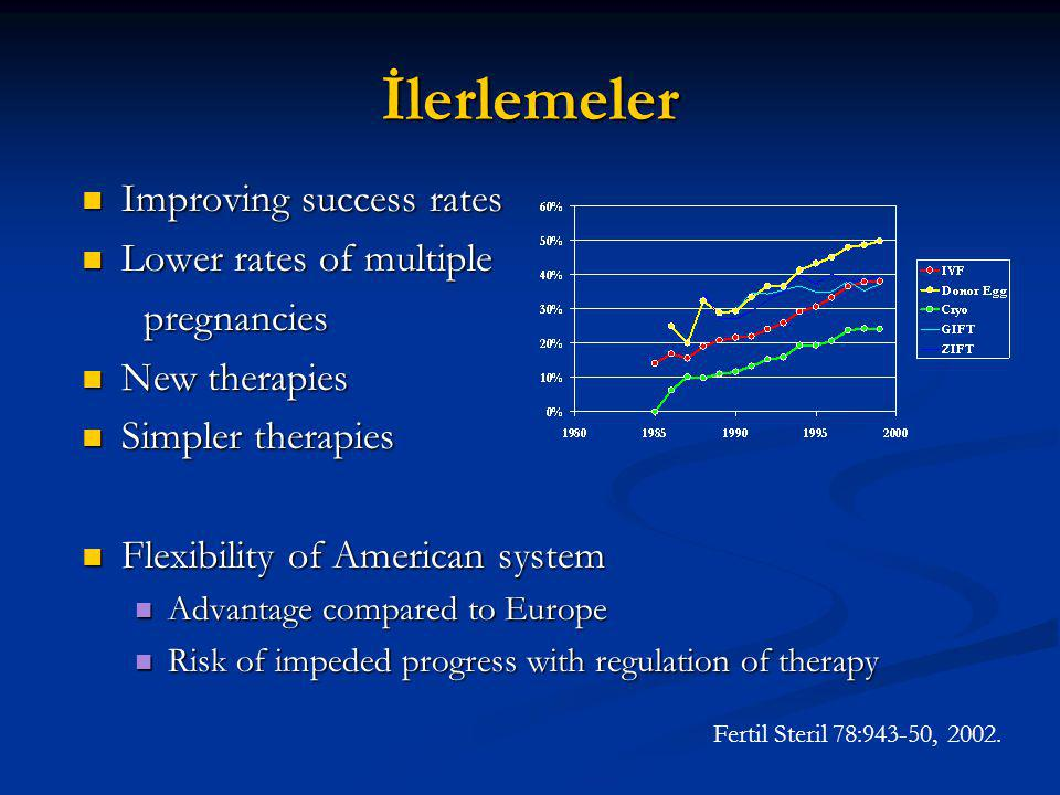 İlerlemeler Improving success rates Lower rates of multiple