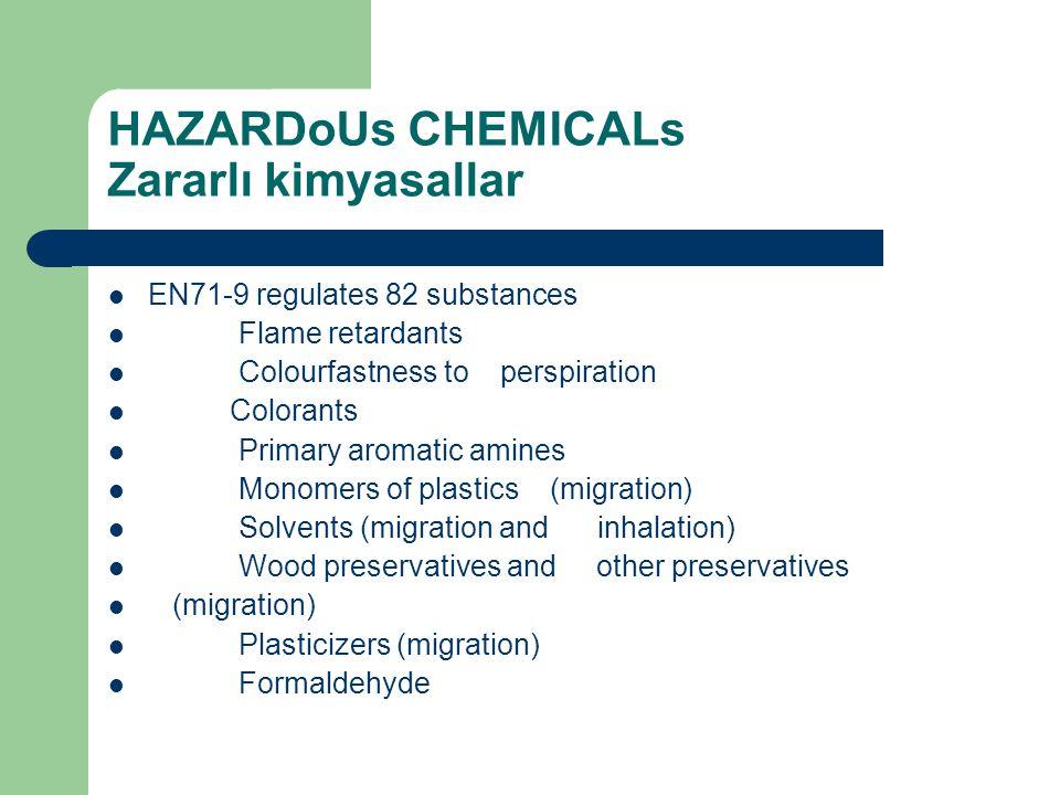 HAZARDoUs CHEMICALs Zararlı kimyasallar