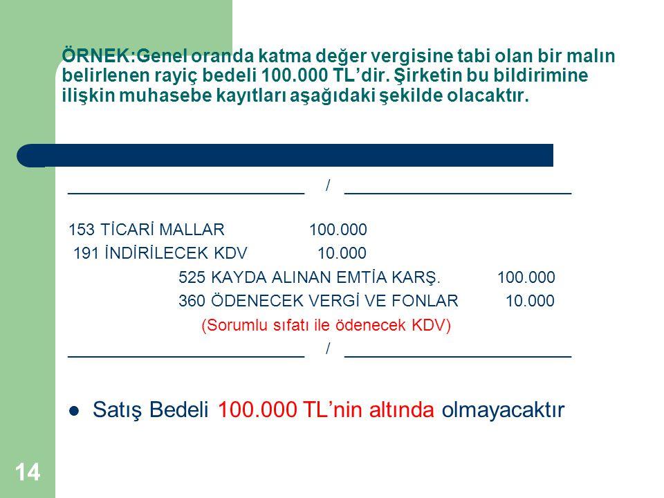 Satış Bedeli 100.000 TL'nin altında olmayacaktır