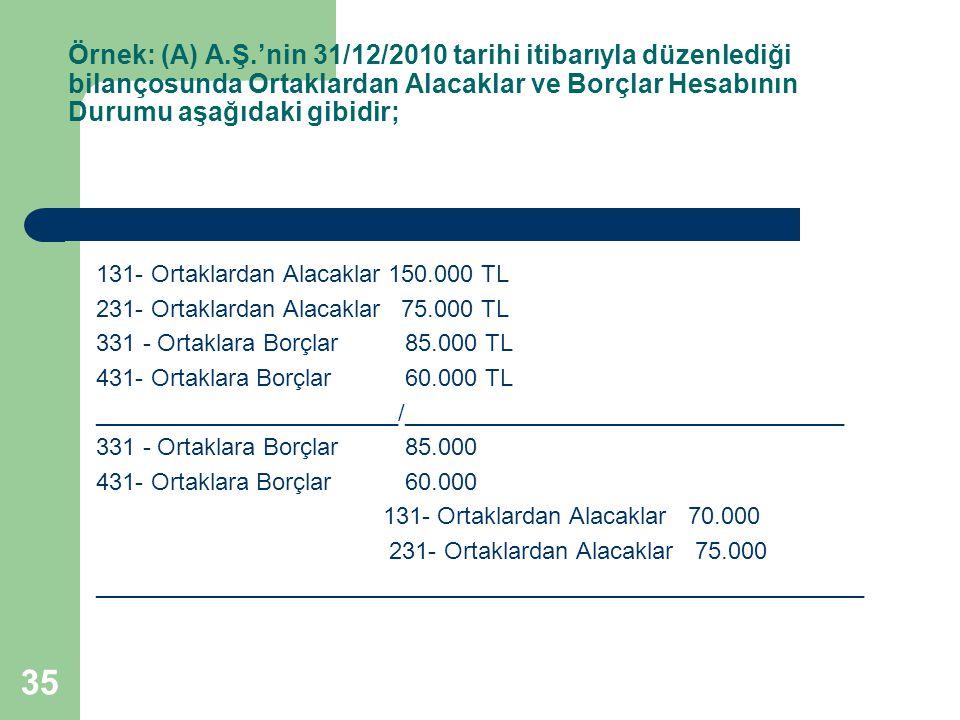 Örnek: (A) A.Ş.'nin 31/12/2010 tarihi itibarıyla düzenlediği bilançosunda Ortaklardan Alacaklar ve Borçlar Hesabının Durumu aşağıdaki gibidir;