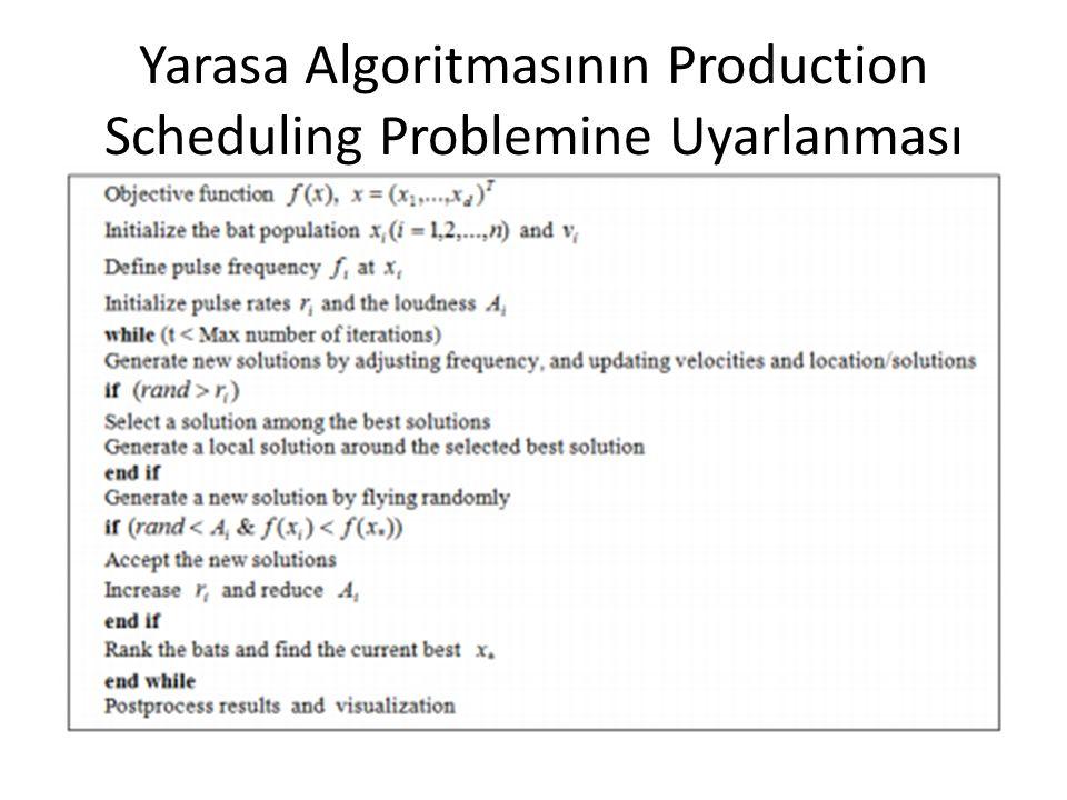 Yarasa Algoritmasının Production Scheduling Problemine Uyarlanması