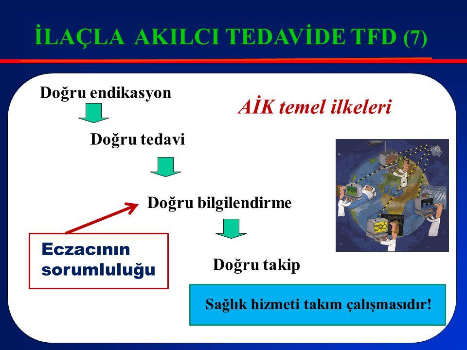 İLAÇLA AKILCI TEDAVİDE TFD (7)