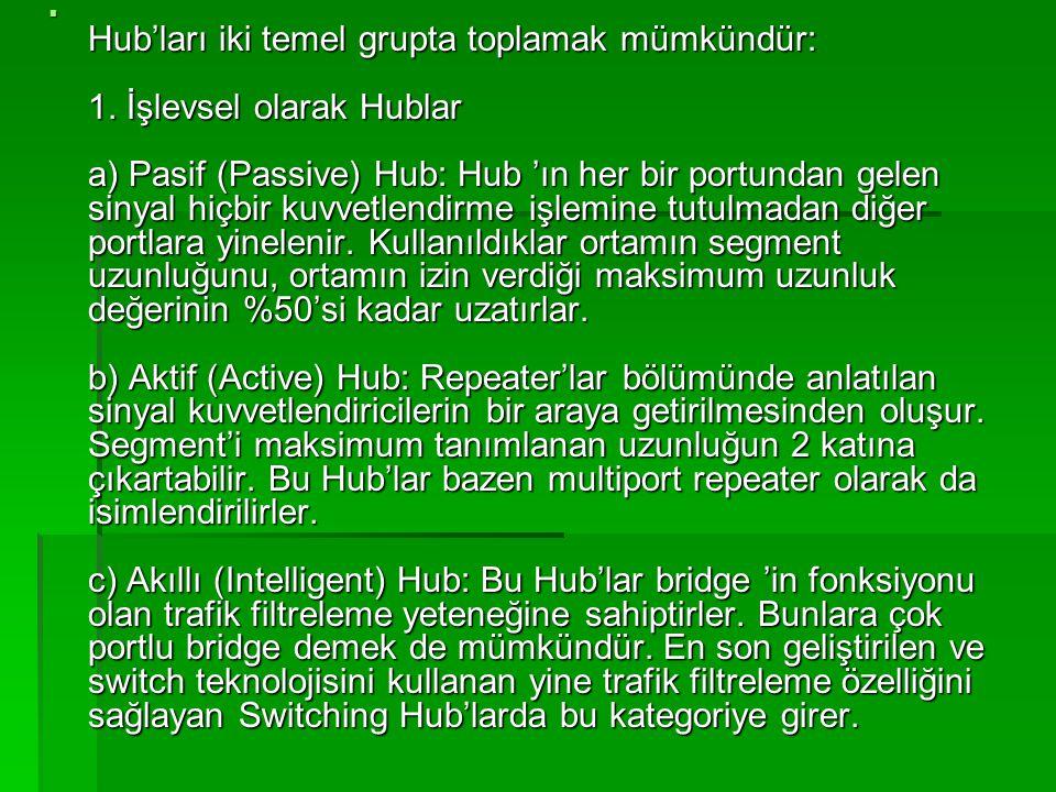 Hub'ları iki temel grupta toplamak mümkündür: 1