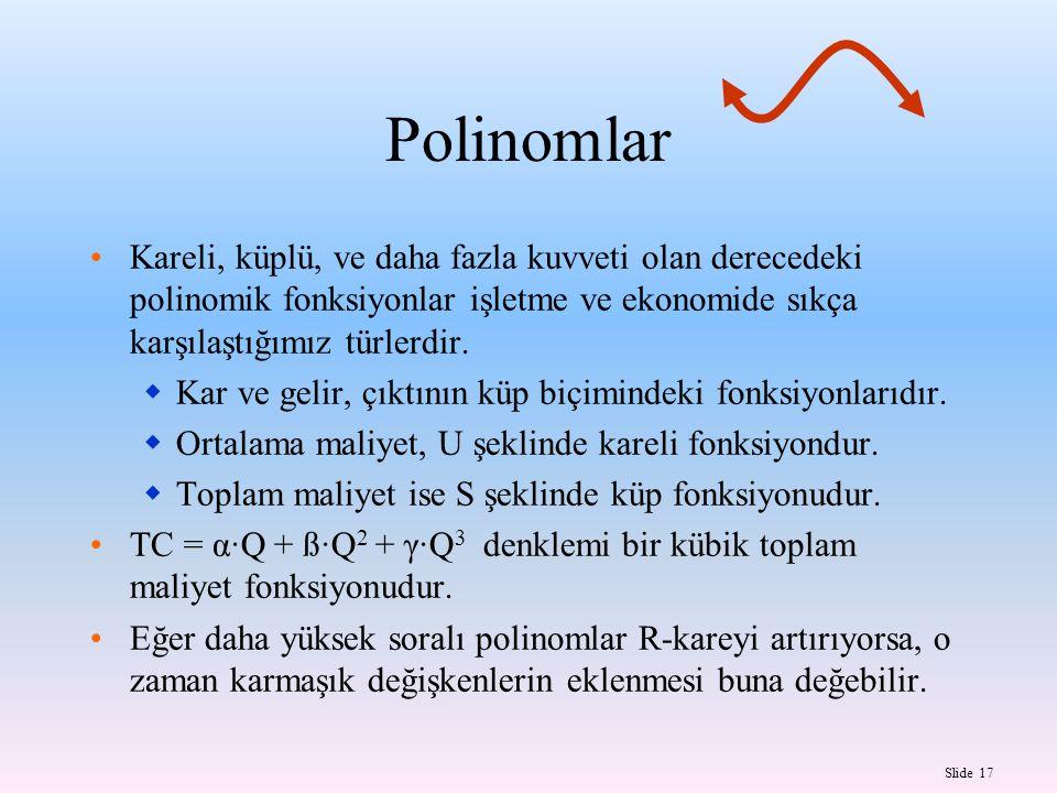 Polinomlar Kareli, küplü, ve daha fazla kuvveti olan derecedeki polinomik fonksiyonlar işletme ve ekonomide sıkça karşılaştığımız türlerdir.