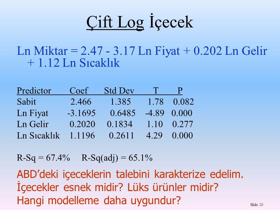 Çift Log İçecek Ln Miktar = 2.47 - 3.17 Ln Fiyat + 0.202 Ln Gelir + 1.12 Ln Sıcaklık. Predictor Coef Std Dev T P.