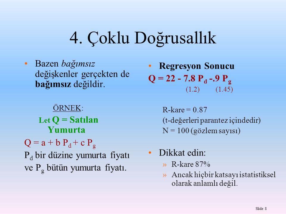 4. Çoklu Doğrusallık Bazen bağımsız değişkenler gerçekten de bağımsız değildir. ÖRNEK: Let Q = Satılan Yumurta.