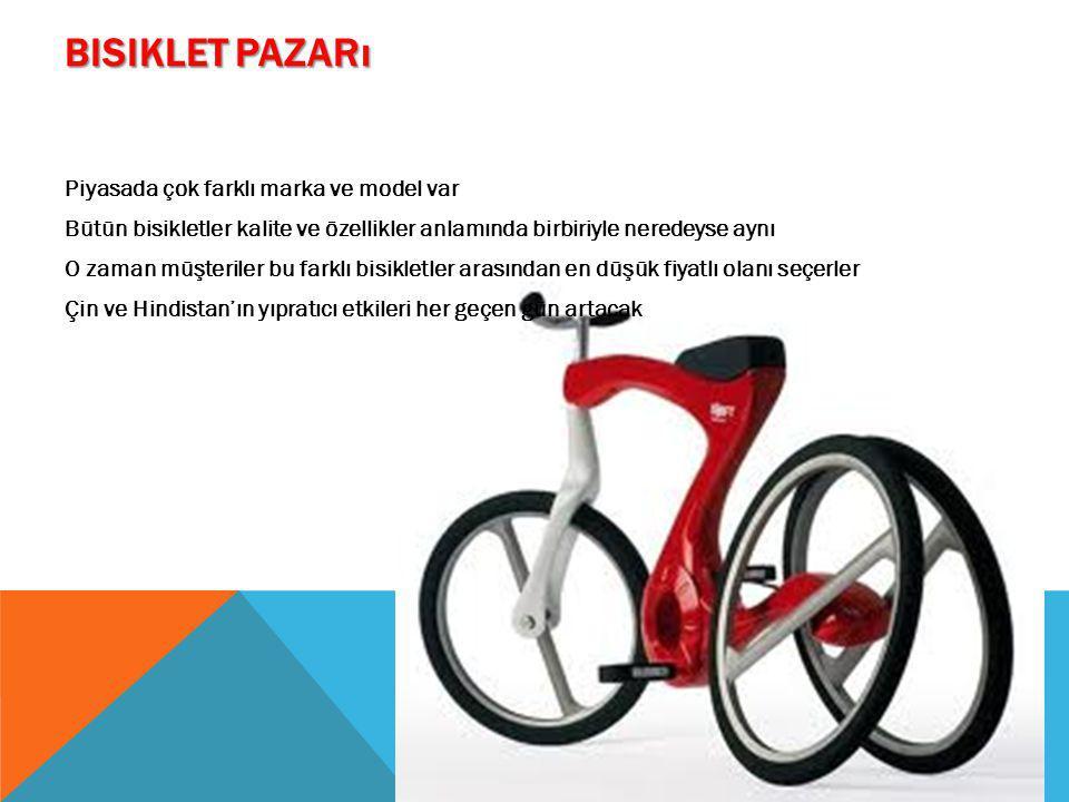 Bisiklet pazarı