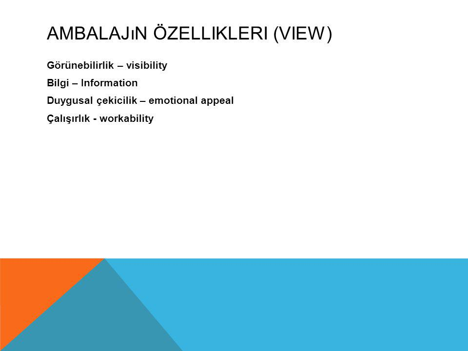 Ambalajın Özellikleri (VIEW)