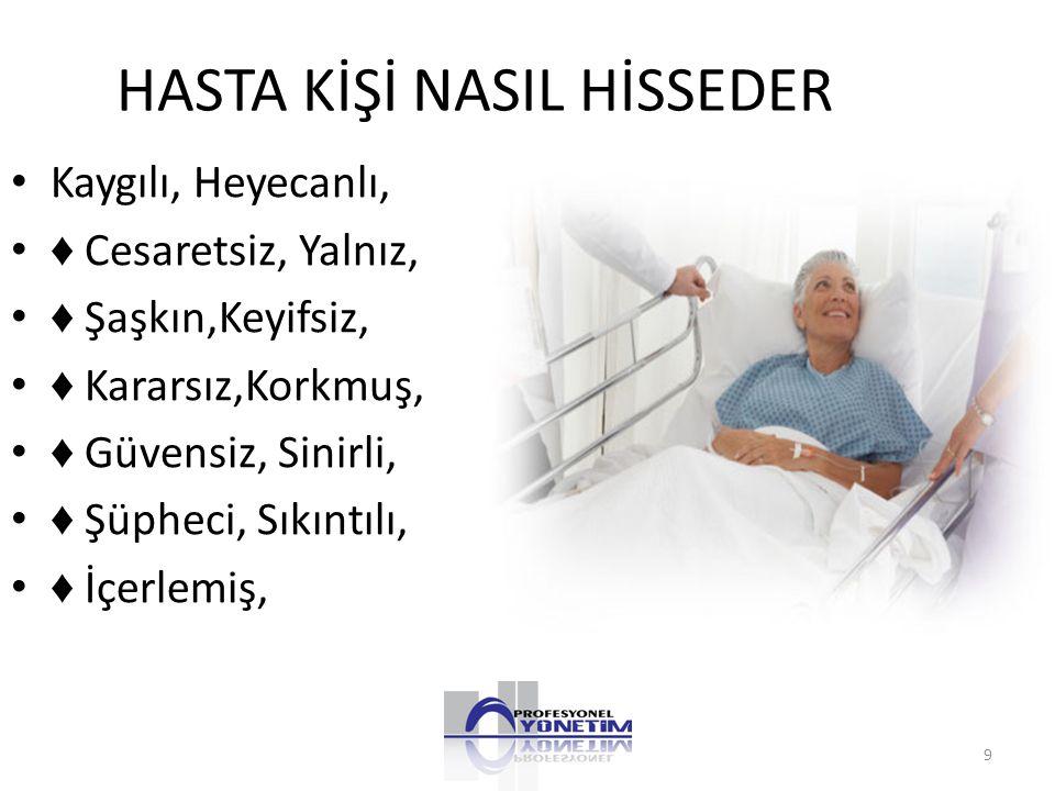 HASTA KİŞİ NASIL HİSSEDER