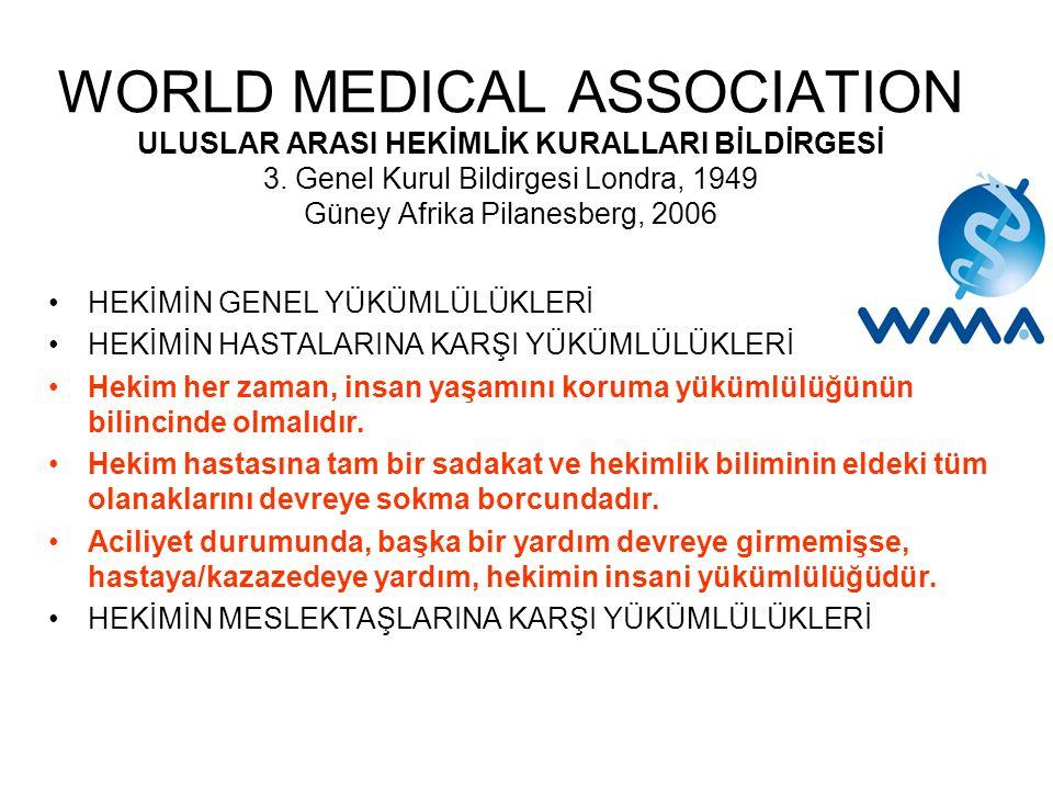 WORLD MEDICAL ASSOCIATION ULUSLAR ARASI HEKİMLİK KURALLARI BİLDİRGESİ 3. Genel Kurul Bildirgesi Londra, 1949 Güney Afrika Pilanesberg, 2006