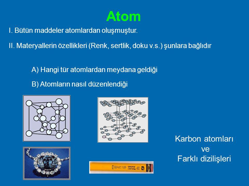 Atom Karbon atomları ve Farklı dizilişleri